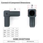 Connect-it-FAQ-Dimensions